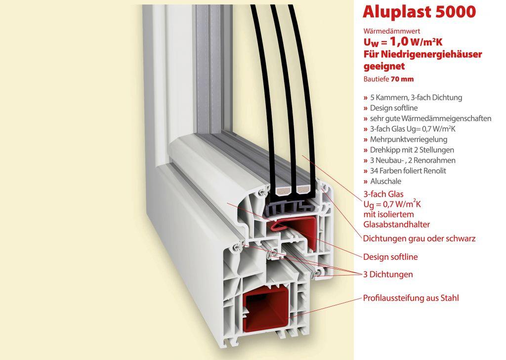 Aluplast_5000_Tab