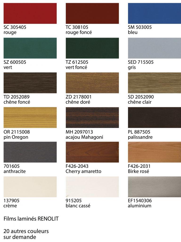Ral couleur aluminium images - Couleur menuiserie alu ...