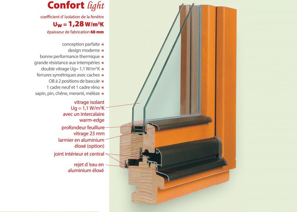 joint de fenetre bois perfect cmt fraise dfoncer carbure. Black Bedroom Furniture Sets. Home Design Ideas