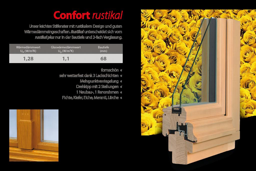 Aaragon Bauelemente Confort rustikal
