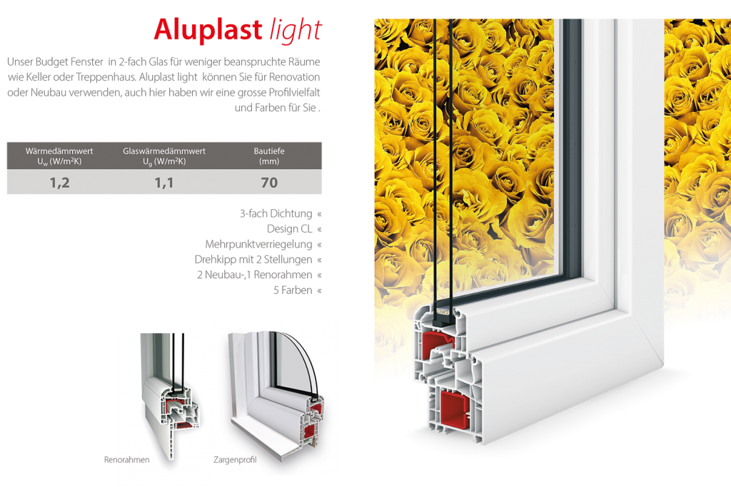 Aragon Bauelemente Aluplast light